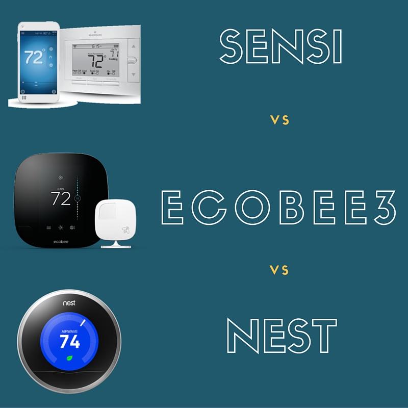 Sensi vs Ecobee3 vs Nest