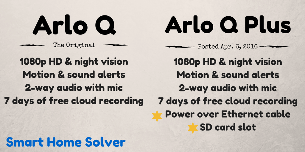 Arlo Q vs Arlo Q Plus comparison