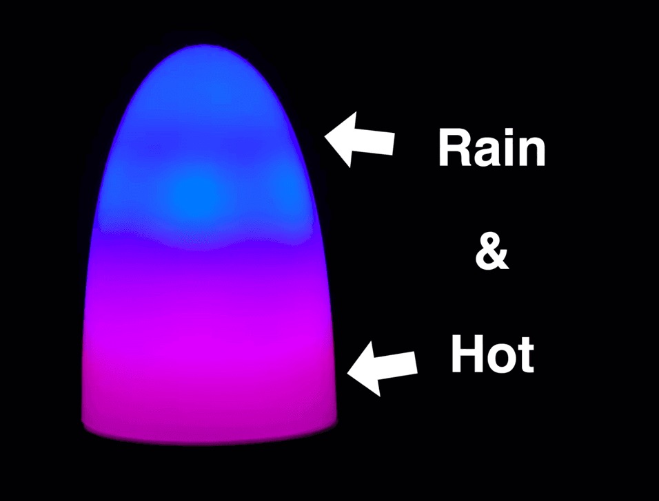 lifx candle color ifttt